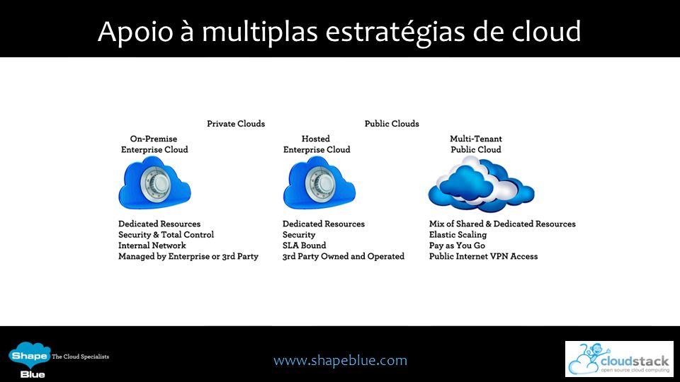 www.shapeblue.com Apoio à multiplas estratégias de cloud
