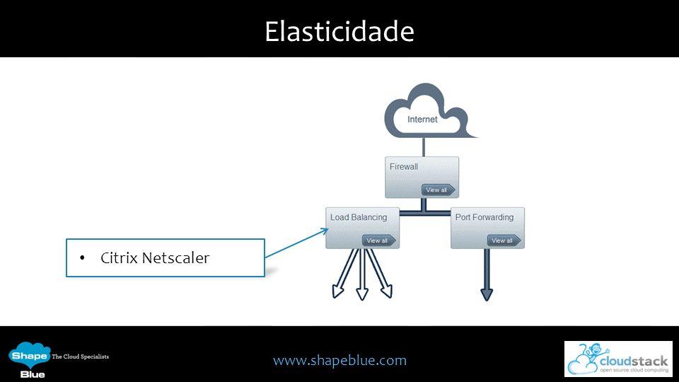 www.shapeblue.com Elasticidade Citrix Netscaler