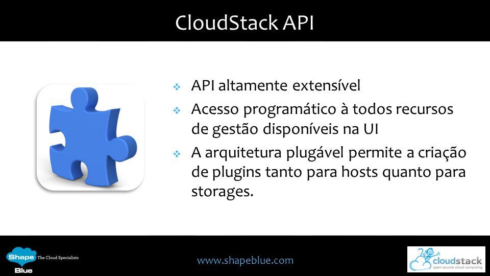 www.shapeblue.com CloudStack API API altamente extensível Acesso programático à todos recursos de gestão disponíveis na UI A arquitetura plugável perm