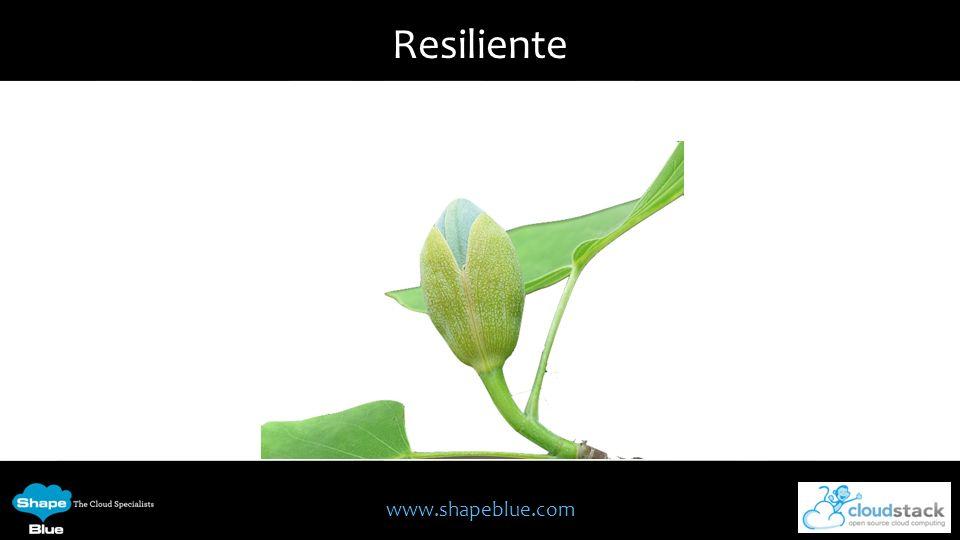 www.shapeblue.com Suporte à workload tradicional Confiabilidade Backup Alta disponibilidade Tolerância à falha Recuperação de controle administratívo