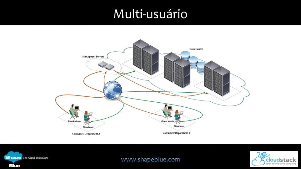 www.shapeblue.com Multi-usuário