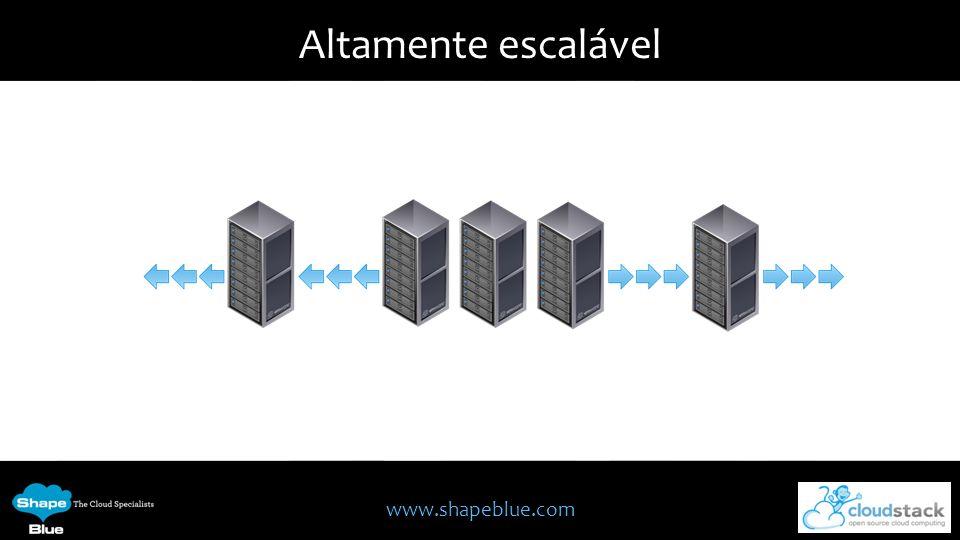 www.shapeblue.com CloudStack API API altamente extensível Acesso programático à todos recursos de gestão disponíveis na UI A arquitetura plugável permite a criação de plugins tanto para hosts quanto para storages.