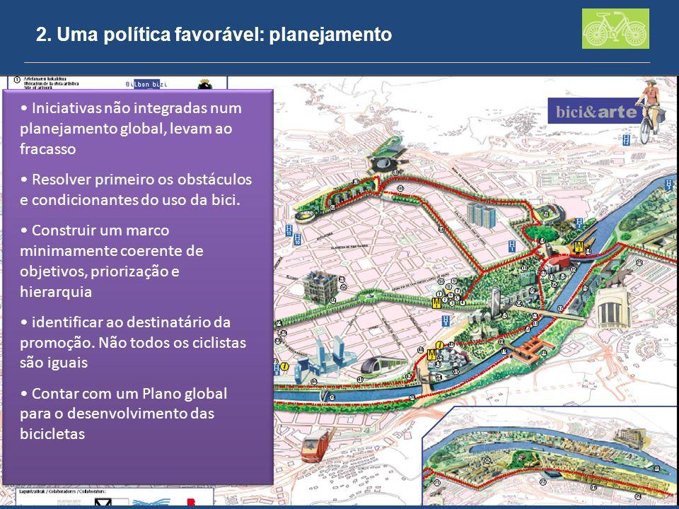 2. Uma política favorável: planejamento Iniciativas não integradas num planejamento global, levam ao fracasso Resolver primeiro os obstáculos e condic