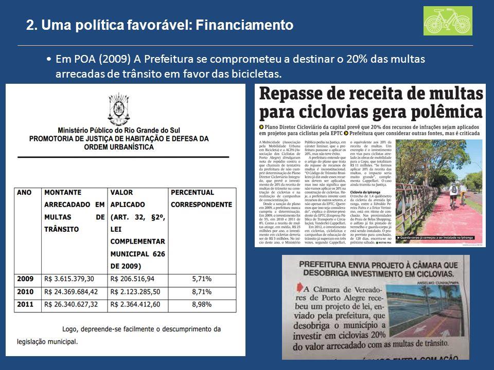 2. Uma política favorável: Financiamento Em POA (2009) A Prefeitura se comprometeu a destinar o 20% das multas arrecadas de trânsito em favor das bici