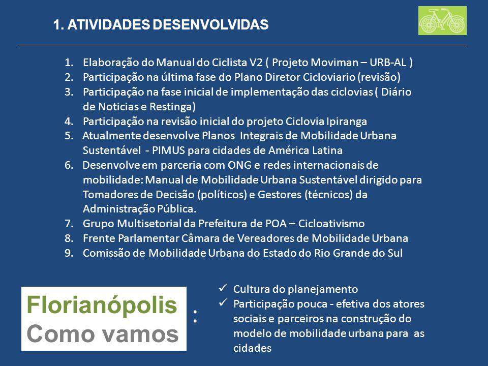 1. ATIVIDADES DESENVOLVIDAS 1.Elaboração do Manual do Ciclista V2 ( Projeto Moviman – URB-AL ) 2.Participação na última fase do Plano Diretor Ciclovia