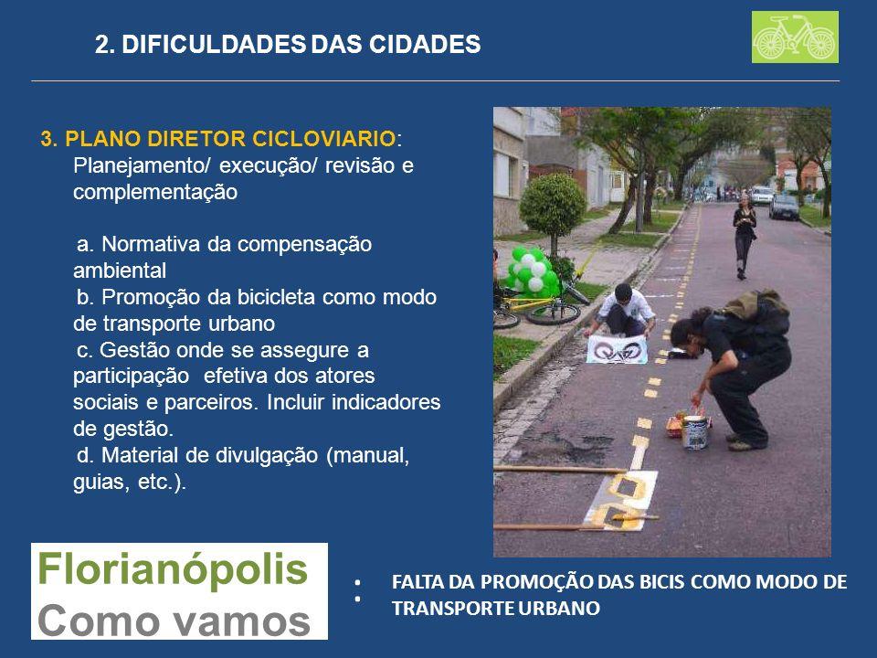 2. DIFICULDADES DAS CIDADES 3. PLANO DIRETOR CICLOVIARIO: Planejamento/ execução/ revisão e complementação a. Normativa da compensação ambiental b. Pr