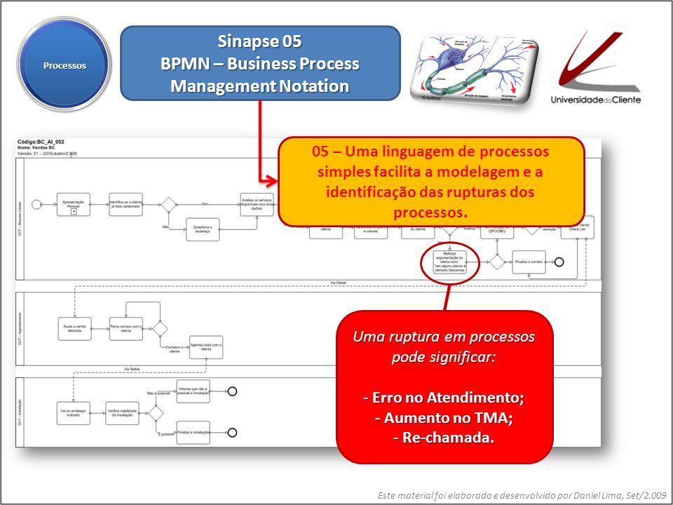 Este material foi elaborado e desenvolvido por Daniel Lima, Set/2.009 Sinapse 05 BPMN – Business Process Management Notation ProcessosProcessos 05 – U