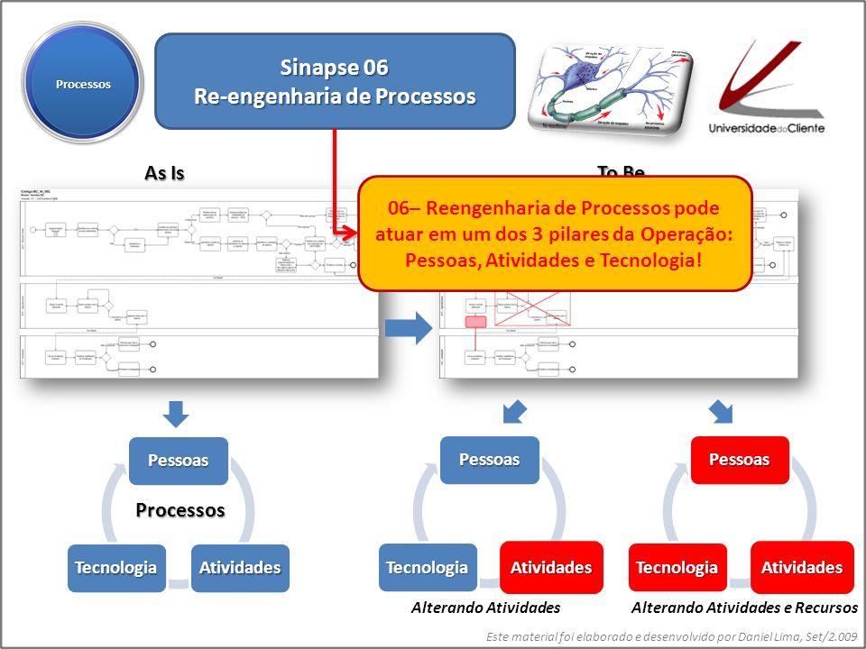 Este material foi elaborado e desenvolvido por Daniel Lima, Set/2.009 Sinapse 06 Re-engenharia de Processos ProcessosProcessos Pessoas AtividadesTecno
