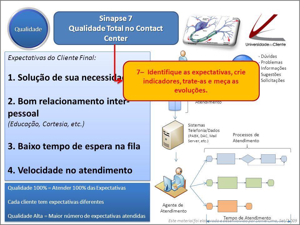 Este material foi elaborado e desenvolvido por Daniel Lima, Set/2.009 Sinapse 7 Qualidade Total no Contact Center Qualidade Sistemas Telefonia/Dados (