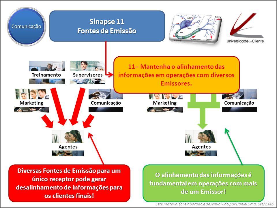 Este material foi elaborado e desenvolvido por Daniel Lima, Set/2.009 Sinapse 11 Fontes de Emissão Comunicação Marketing Treinamento AgenteAgentes Sup