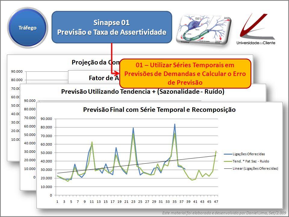 Este material foi elaborado e desenvolvido por Daniel Lima, Set/2.009 Sinapse 01 Previsão e Taxa de Assertividade TráfegoTráfego 01 – Utilizar Séries