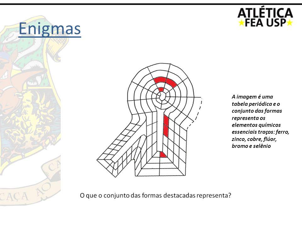 Enigmas A imagem é uma tabela periódica e o conjunto das formas representa os elementos químicos essenciais traços: ferro, zinco, cobre, flúor, bromo