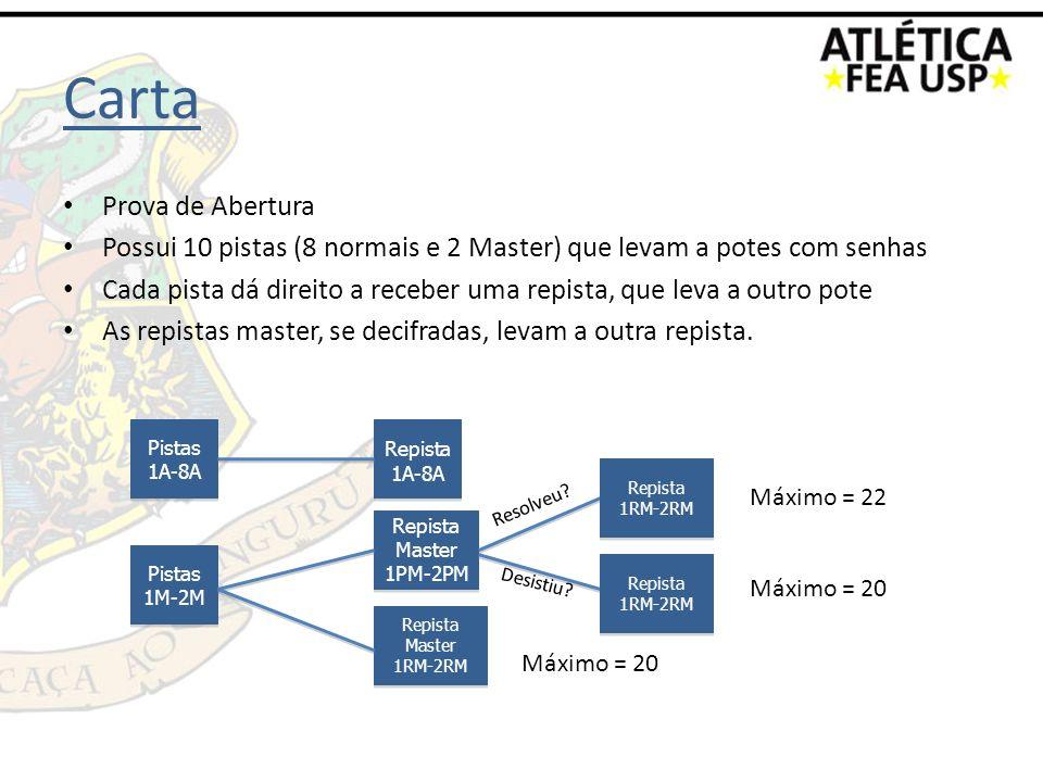Carta Prova de Abertura Possui 10 pistas (8 normais e 2 Master) que levam a potes com senhas Cada pista dá direito a receber uma repista, que leva a o
