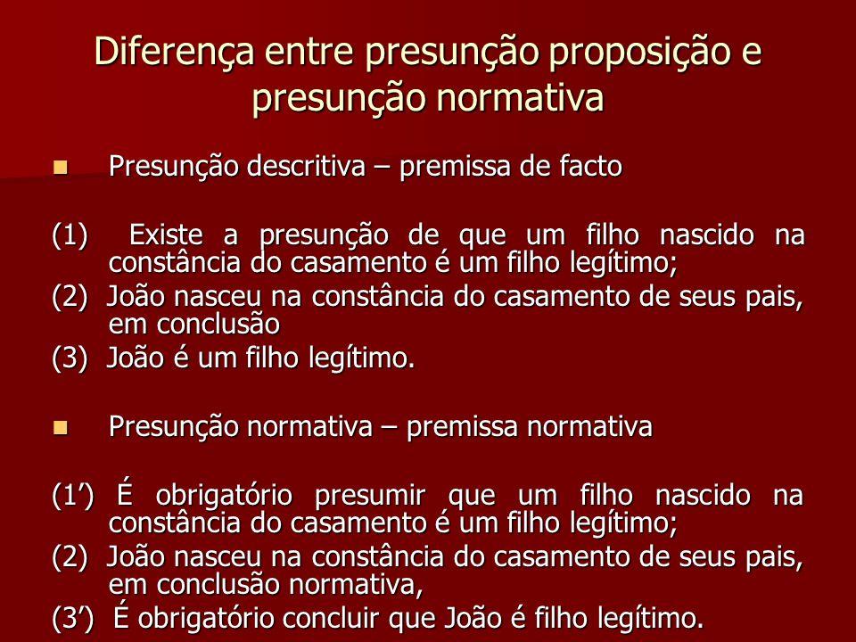 Diferença entre presunção proposição e presunção normativa Presunção descritiva – premissa de facto Presunção descritiva – premissa de facto (1) Exist