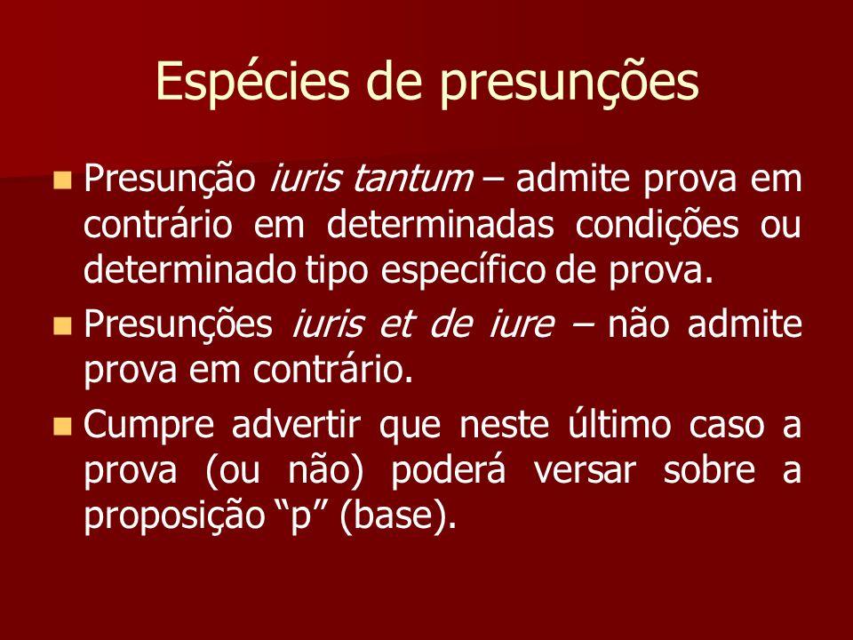 Espécies de presunções Presunção iuris tantum – admite prova em contrário em determinadas condições ou determinado tipo específico de prova. Presunçõe