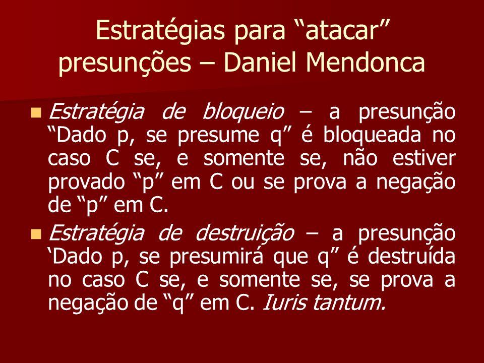 Estratégias para atacar presunções – Daniel Mendonca Estratégia de bloqueio – a presunção Dado p, se presume q é bloqueada no caso C se, e somente se,