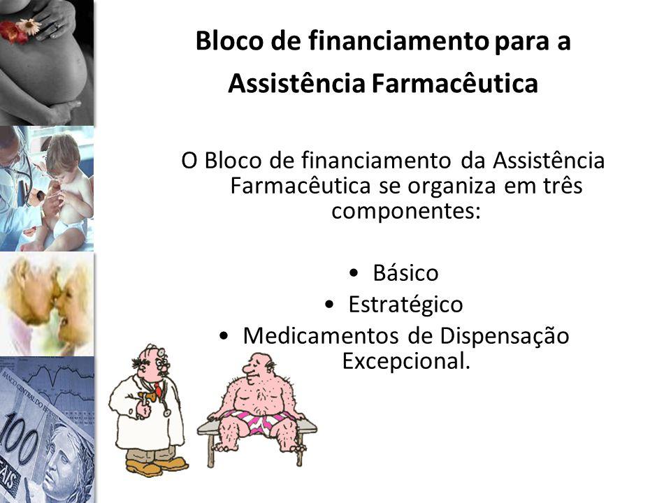 Bloco de financiamento para a Assistência Farmacêutica O Bloco de financiamento da Assistência Farmacêutica se organiza em três componentes: Básico Estratégico Medicamentos de Dispensação Excepcional.