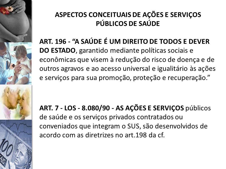 ASPECTOS CONCEITUAIS DE AÇÕES E SERVIÇOS PÚBLICOS DE SAÚDE ART.