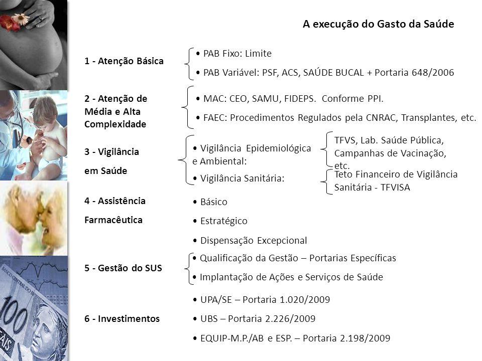A execução do Gasto da Saúde 1 - Atenção Básica PAB Fixo: Limite PAB Variável: PSF, ACS, SAÚDE BUCAL + Portaria 648/2006 MAC: CEO, SAMU, FIDEPS.