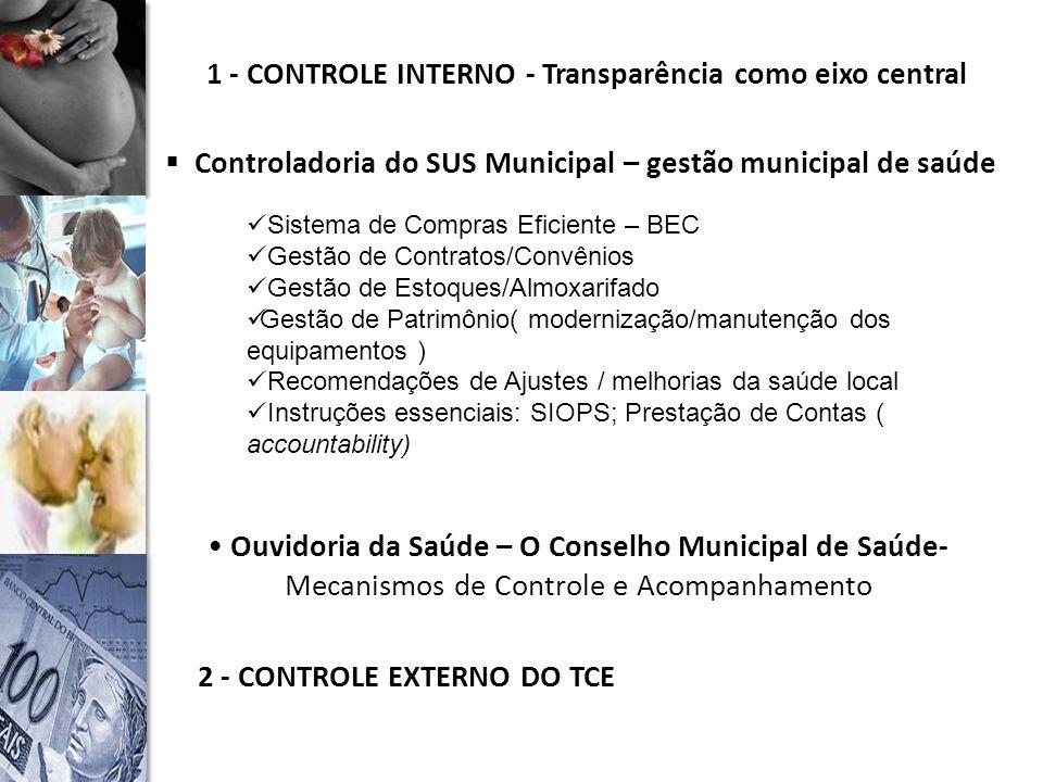 1 - CONTROLE INTERNO - Transparência como eixo central Controladoria do SUS Municipal – gestão municipal de saúde Sistema de Compras Eficiente – BEC Gestão de Contratos/Convênios Gestão de Estoques/Almoxarifado Gestão de Patrimônio( modernização/manutenção dos equipamentos ) Recomendações de Ajustes / melhorias da saúde local Instruções essenciais: SIOPS; Prestação de Contas ( accountability) Ouvidoria da Saúde – O Conselho Municipal de Saúde- Mecanismos de Controle e Acompanhamento 2 - CONTROLE EXTERNO DO TCE