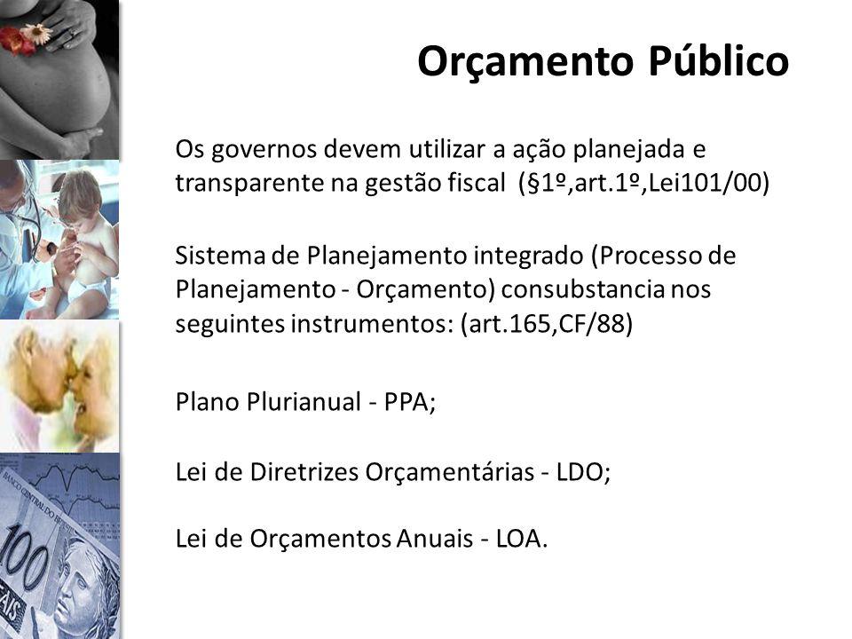Orçamento Público Os governos devem utilizar a ação planejada e transparente na gestão fiscal (§1º,art.1º,Lei101/00) Sistema de Planejamento integrado (Processo de Planejamento - Orçamento) consubstancia nos seguintes instrumentos: (art.165,CF/88) Plano Plurianual - PPA; Lei de Diretrizes Orçamentárias - LDO; Lei de Orçamentos Anuais - LOA.