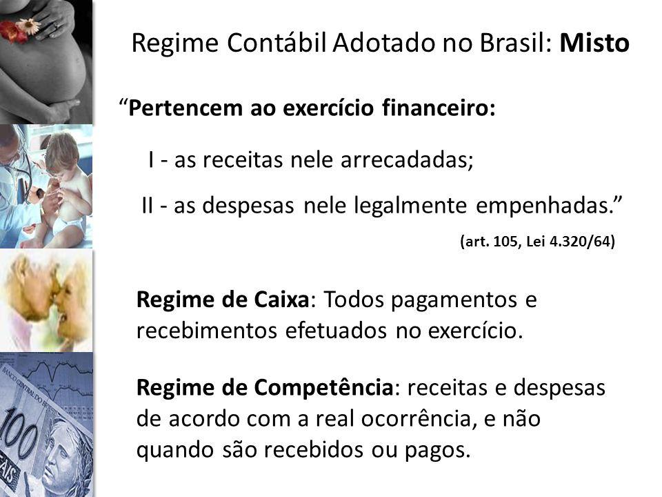 Regime Contábil Adotado no Brasil: Misto Pertencem ao exercício financeiro: I - as receitas nele arrecadadas; II - as despesas nele legalmente empenhadas.