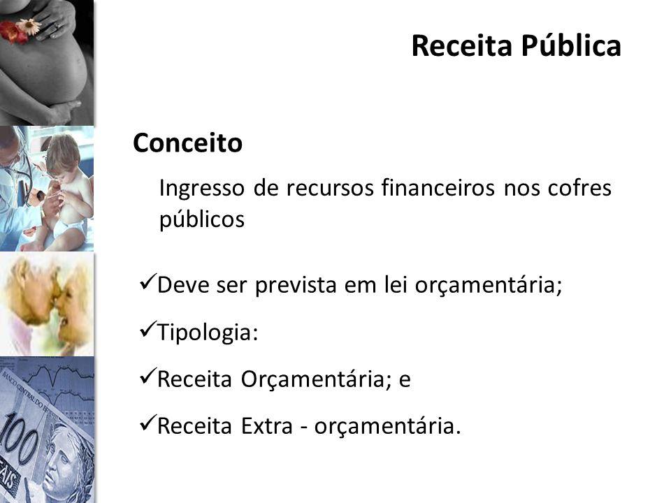 Receita Pública Conceito Ingresso de recursos financeiros nos cofres públicos Deve ser prevista em lei orçamentária; Tipologia: Receita Orçamentária; e Receita Extra - orçamentária.