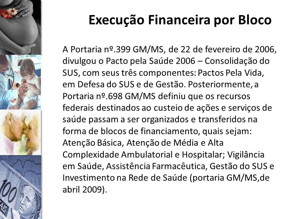 Execução Financeira por Bloco A Portaria nº.399 GM/MS, de 22 de fevereiro de 2006, divulgou o Pacto pela Saúde 2006 – Consolidação do SUS, com seus três componentes: Pactos Pela Vida, em Defesa do SUS e de Gestão.