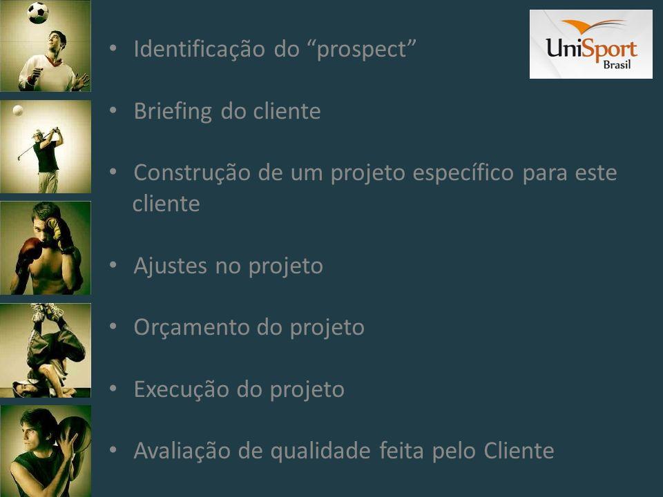 Identificação do prospect Briefing do cliente Construção de um projeto específico para este cliente Ajustes no projeto Orçamento do projeto Execução d