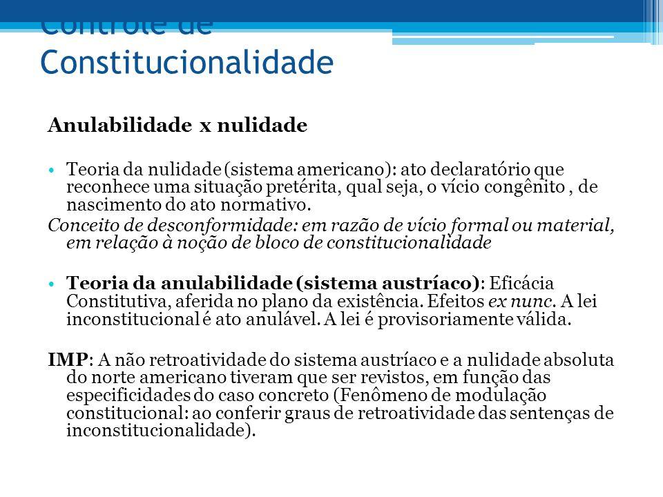 Controle de constitucionalidade Sendo que a flexibilização da teoria da nulidade no Direito Brasileiro, decorre do princípio da boa-fé e o da segurança jurídica.
