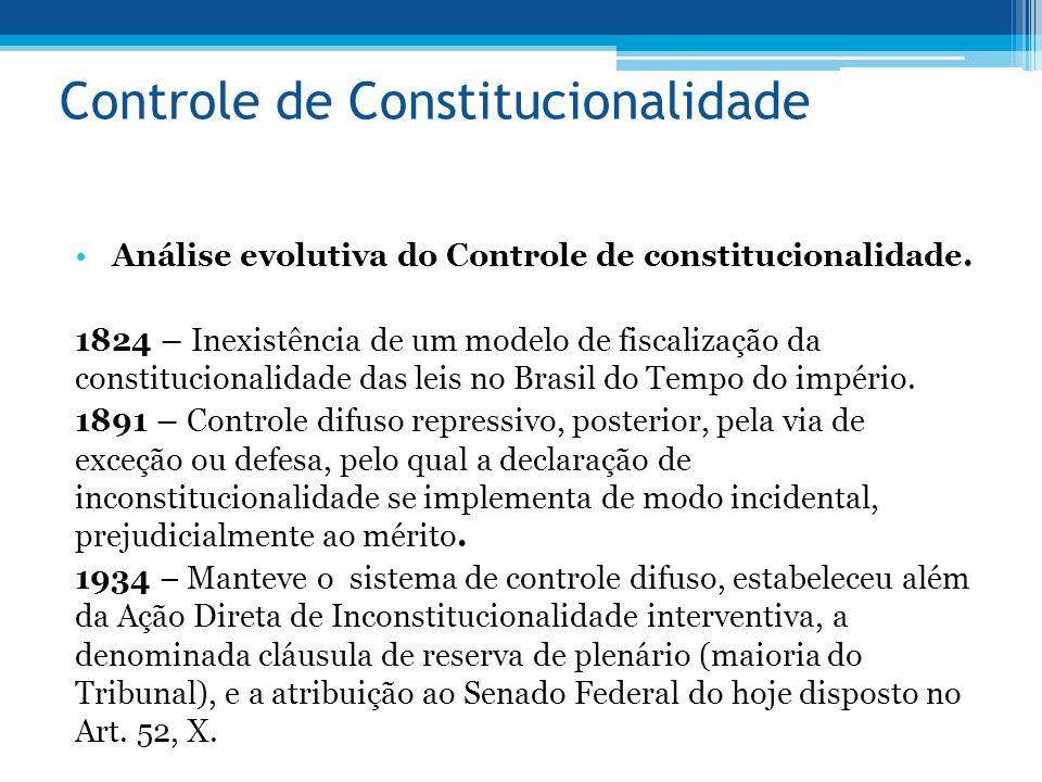 Controle de Constitucionalidade Análise evolutiva do Controle de constitucionalidade. 1824 – Inexistência de um modelo de fiscalização da constitucion