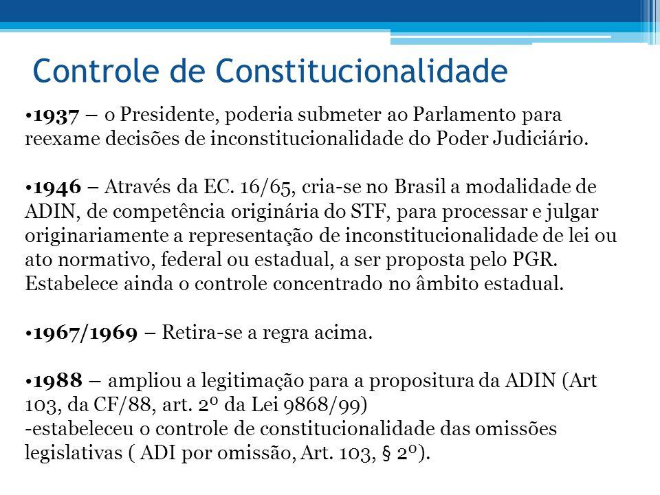 Controle de Constitucionalidade 1937 – o Presidente, poderia submeter ao Parlamento para reexame decisões de inconstitucionalidade do Poder Judiciário