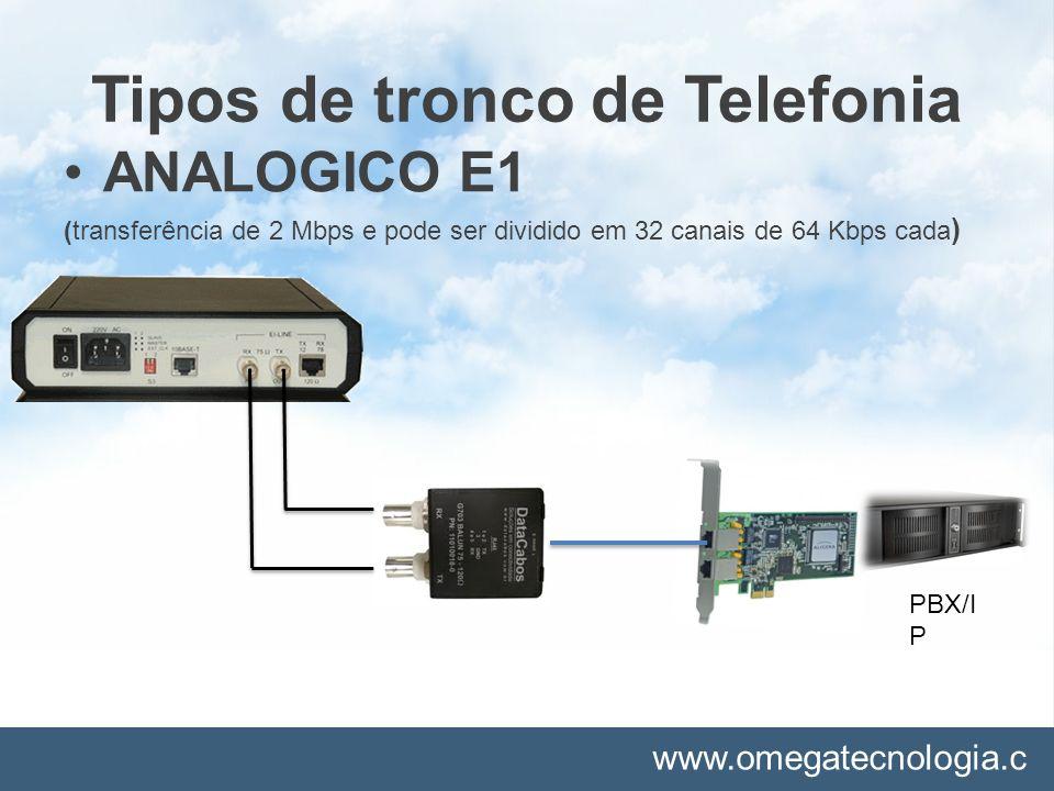www.omegatecnologia.c om Tipos de tronco de Telefonia ANALOGICO E1 (transferência de 2 Mbps e pode ser dividido em 32 canais de 64 Kbps cada ) PBX/I P