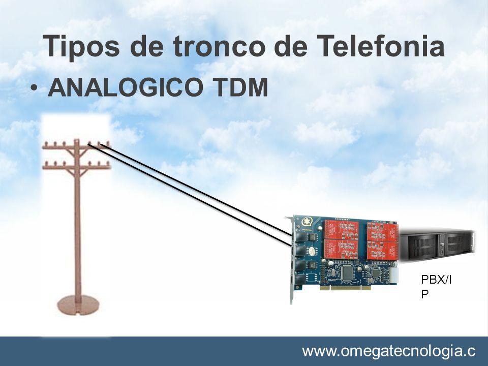 www.omegatecnologia.c om Tipos de tronco de Telefonia ANALOGICO TDM PBX/I P