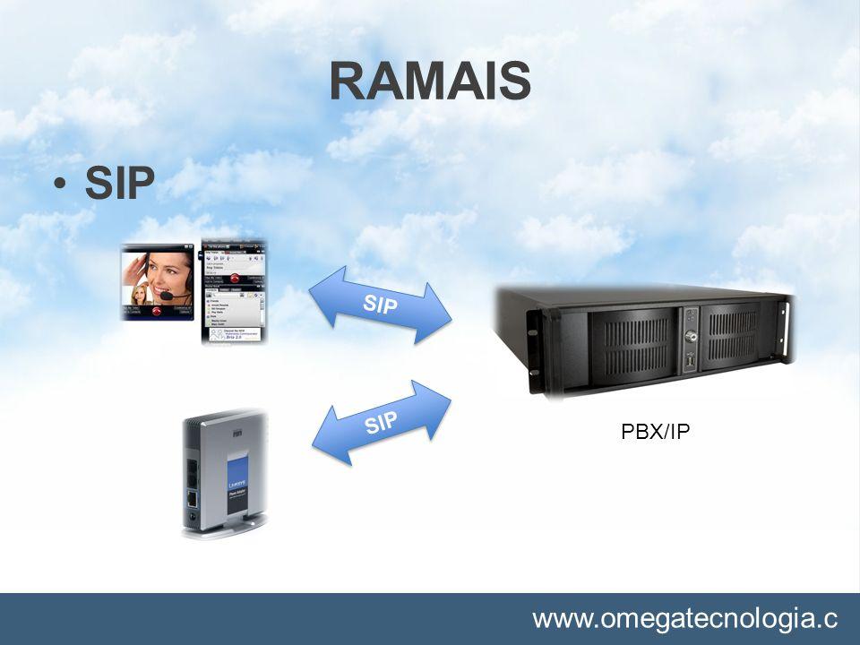 www.omegatecnologia.c om RAMAIS SIP PBX/IP SIP