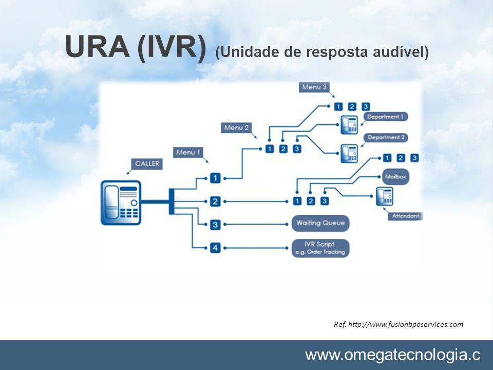 www.omegatecnologia.c om URA (IVR) (Unidade de resposta audível) Ref. http://www.fusionbposervices.com