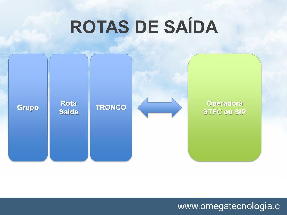 www.omegatecnologia.c om ROTAS DE SAÍDA Operadora STFC ou SIP Operadora GrupoGrupoRotaSaídaRotaSaídaTRONCOTRONCO