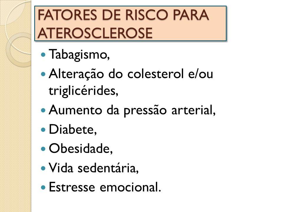 FATORES DE RISCO PARA ATEROSCLEROSE Tabagismo, Alteração do colesterol e/ou triglicérides, Aumento da pressão arterial, Diabete, Obesidade, Vida seden