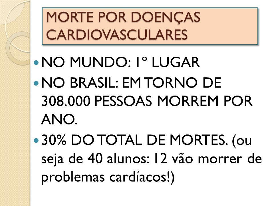 MORTE POR DOENÇAS CARDIOVASCULARES NO MUNDO: 1º LUGAR NO BRASIL: EM TORNO DE 308.000 PESSOAS MORREM POR ANO. 30% DO TOTAL DE MORTES. (ou seja de 40 al