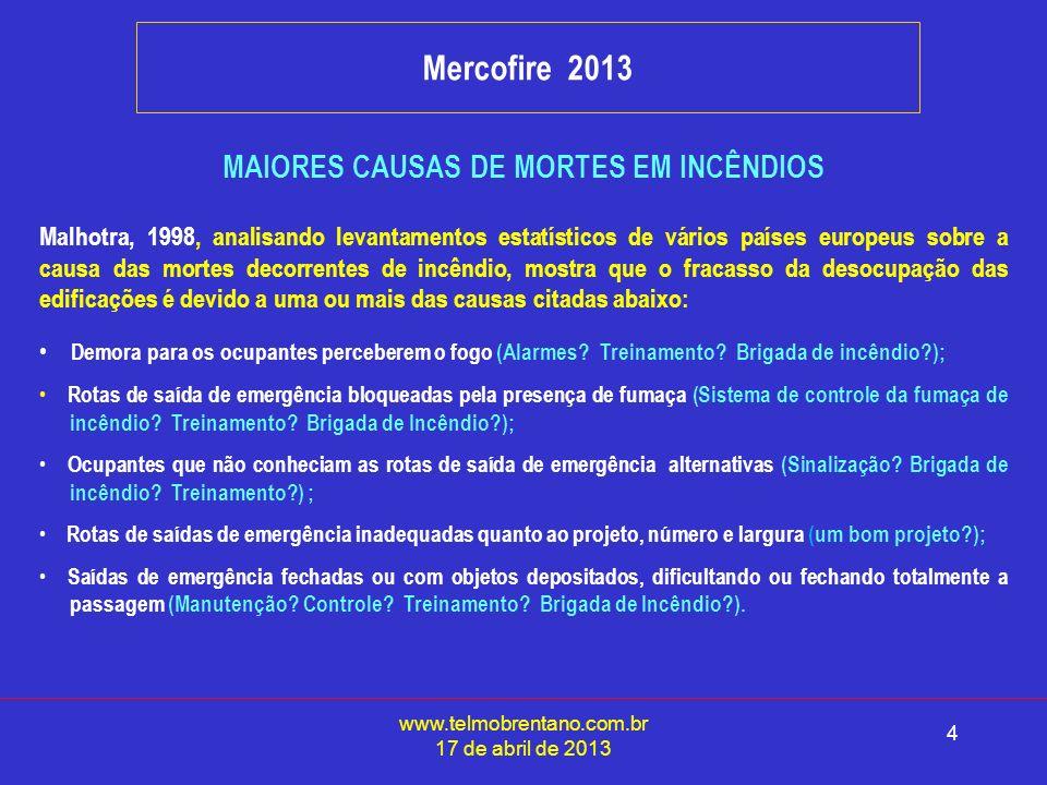 www.telmobrentano.com.br 17 de abril de 2013 4 Mercofire 2013 MAIORES CAUSAS DE MORTES EM INCÊNDIOS Malhotra, 1998, analisando levantamentos estatísti