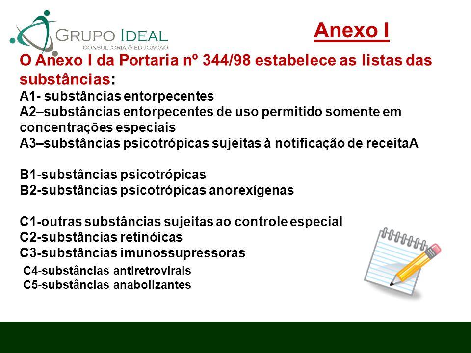 O Anexo I da Portaria nº 344/98 estabelece as listas das substâncias: A1- substâncias entorpecentes A2–substâncias entorpecentes de uso permitido some