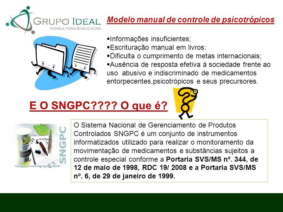 E O SNGPC???? O que é? O Sistema Nacional de Gerenciamento de Produtos Controlados SNGPC é um conjunto de instrumentos informatizados utilizado para r