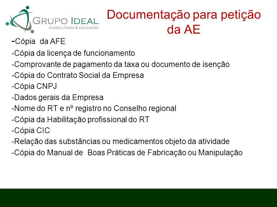 Documentação para petição da AE - Cópia da AFE -Cópia da licença de funcionamento -Comprovante de pagamento da taxa ou documento de isenção -Cópia do