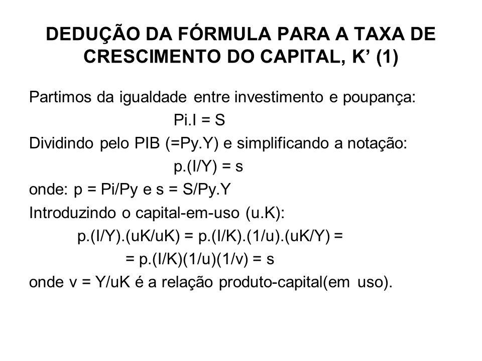 DEDUÇÃO DA FÓRMULA PARA A TAXA DE CRESCIMENTO DO CAPITAL, K (1) Partimos da igualdade entre investimento e poupança: Pi.I = S Dividindo pelo PIB (=Py.Y) e simplificando a notação: p.(I/Y) = s onde: p = Pi/Py e s = S/Py.Y Introduzindo o capital-em-uso (u.K): p.(I/Y).(uK/uK) = p.(I/K).(1/u).(uK/Y) = = p.(I/K)(1/u)(1/v) = s onde v = Y/uK é a relação produto-capital(em uso).