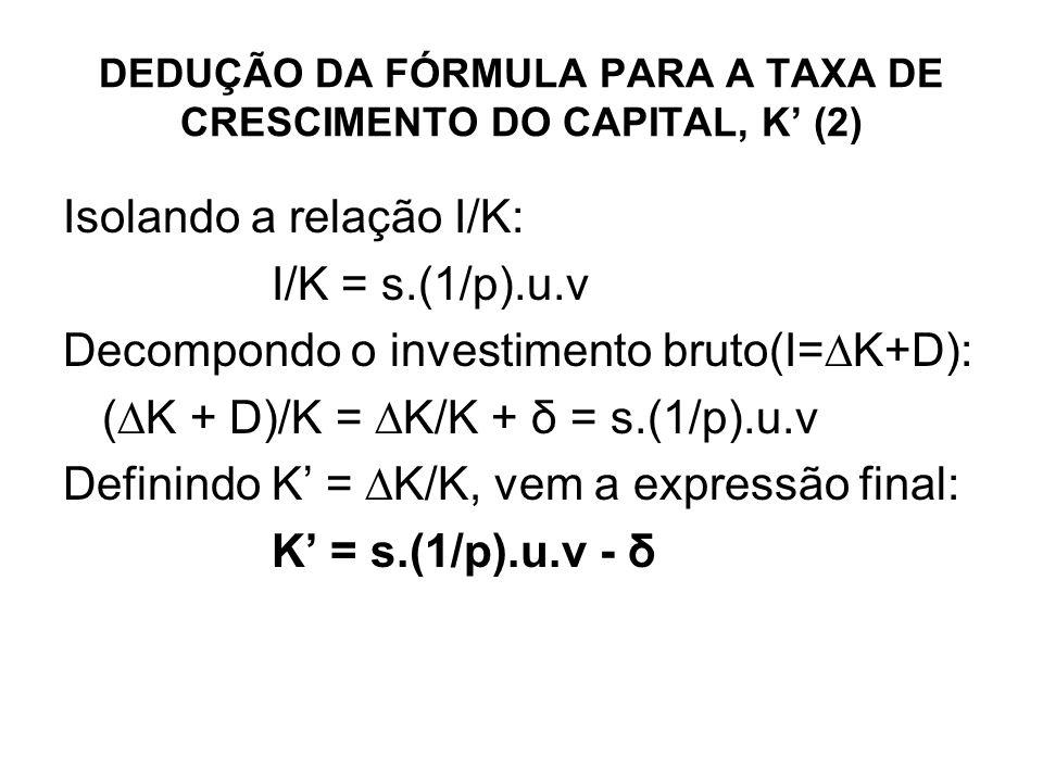 DEDUÇÃO DA FÓRMULA PARA A TAXA DE CRESCIMENTO DO CAPITAL, K (2) Isolando a relação I/K: I/K = s.(1/p).u.v Decompondo o investimento bruto(I=K+D): (K + D)/K = K/K + δ = s.(1/p).u.v Definindo K = K/K, vem a expressão final: K = s.(1/p).u.v - δ
