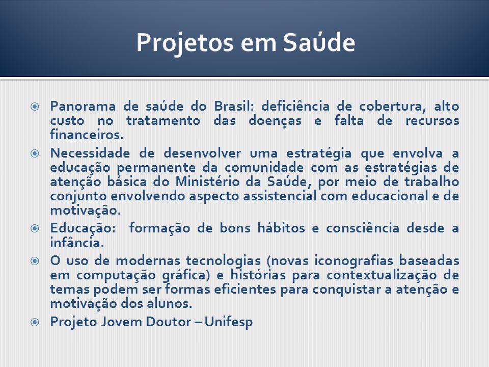 Panorama de saúde do Brasil: deficiência de cobertura, alto custo no tratamento das doenças e falta de recursos financeiros. Necessidade de desenvolve
