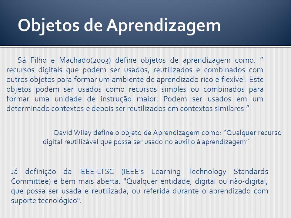 Sá Filho e Machado(2003) define objetos de aprendizagem como: recursos digitais que podem ser usados, reutilizados e combinados com outros objetos par