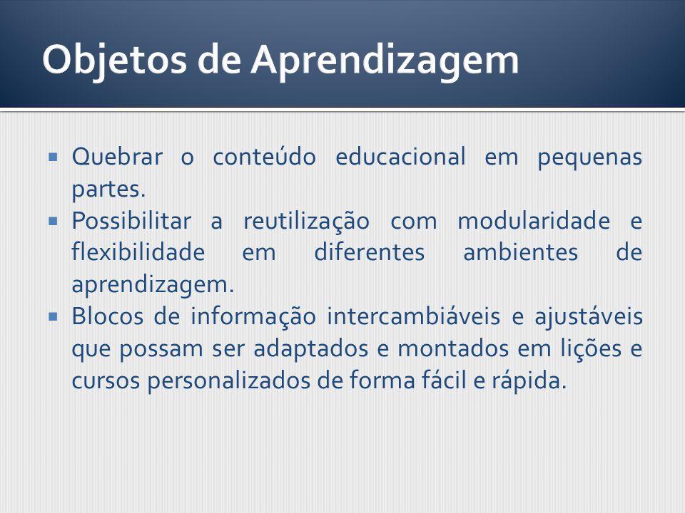 Reutilização Portabilidade Acessibilidade Modularidade Interoperabilidade Produção Colaborativa Interação