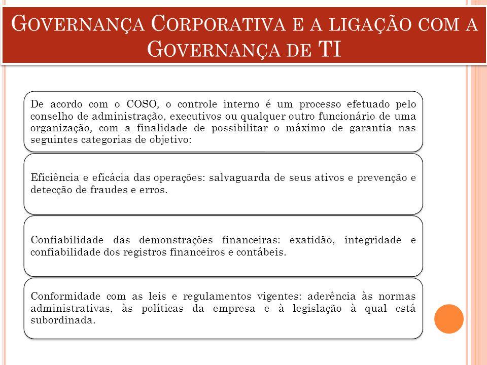 G OVERNANÇA C ORPORATIVA E A LIGAÇÃO COM A G OVERNANÇA DE TI De acordo com o COSO, o controle interno é um processo efetuado pelo conselho de administ