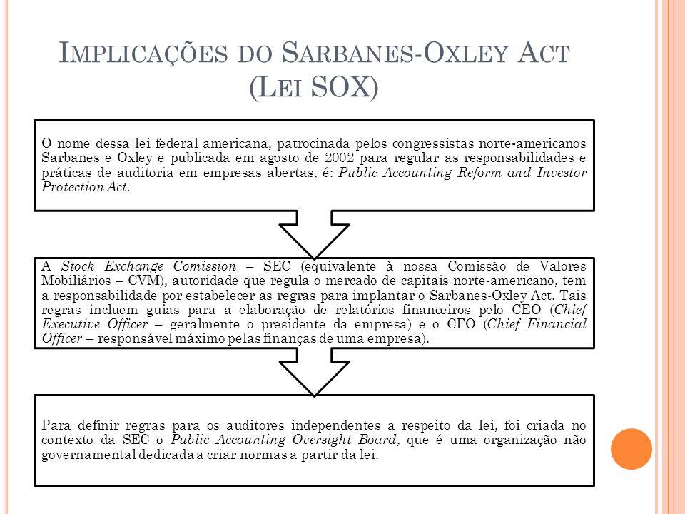 I MPLICAÇÕES DO S ARBANES -O XLEY A CT (L EI SOX) Para definir regras para os auditores independentes a respeito da lei, foi criada no contexto da SEC